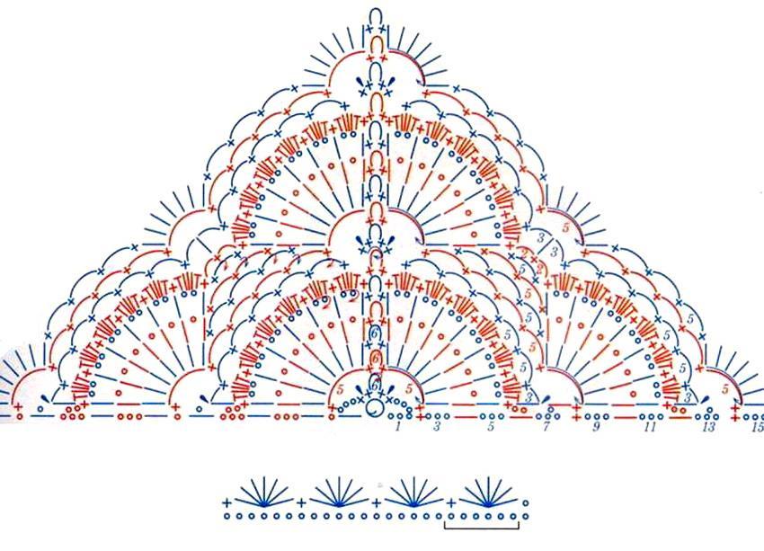 Hullámos mintás kendő horgolás minta