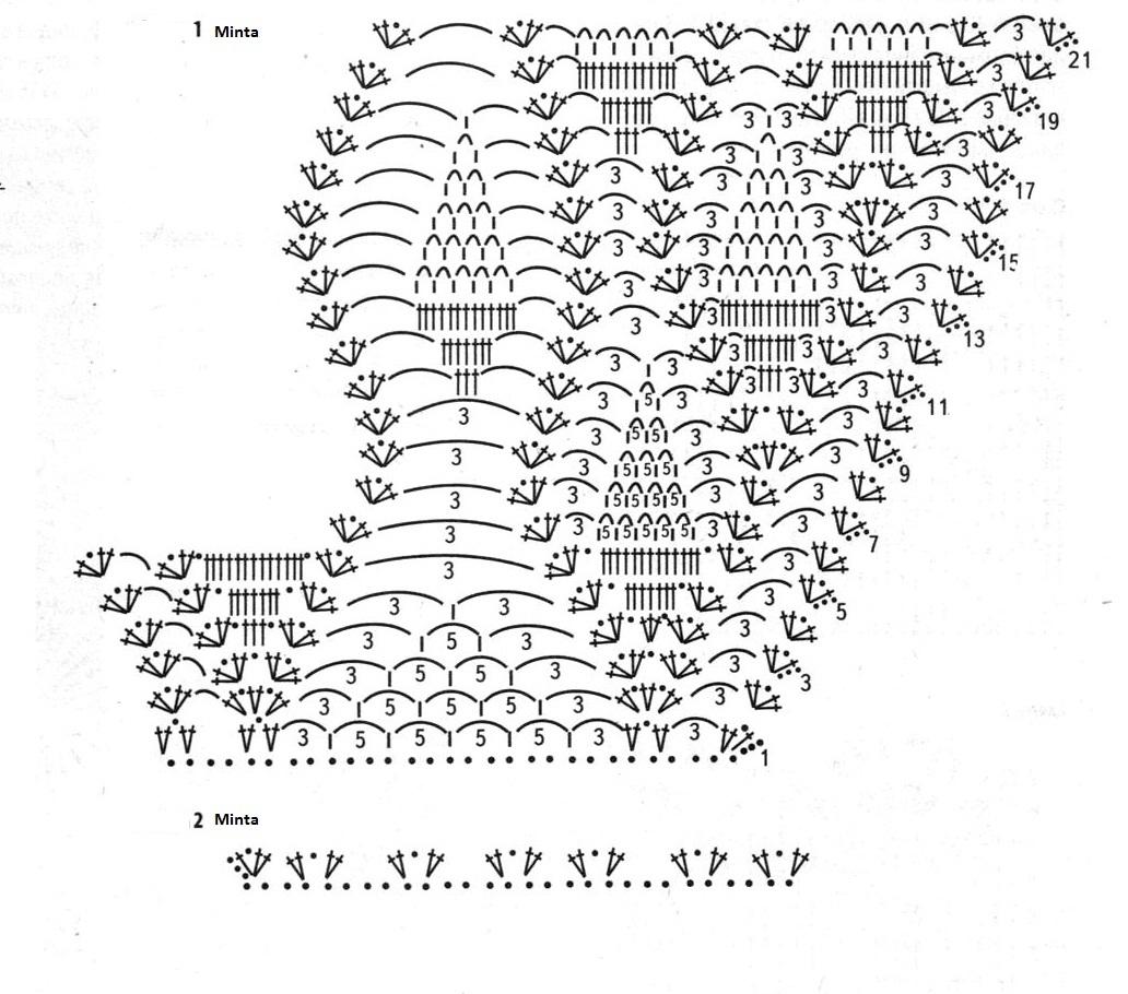 ananászminta séma