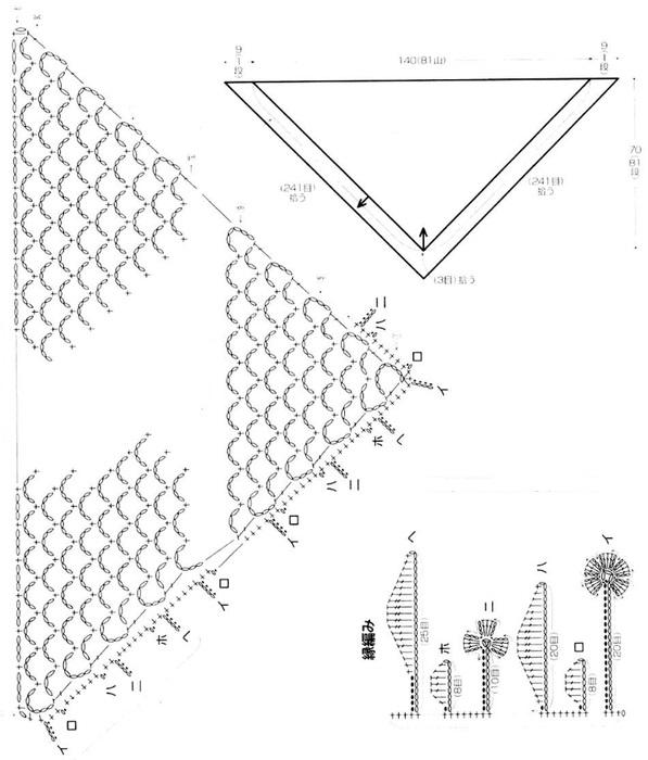 horgolt hálómintás kendő minta rajz