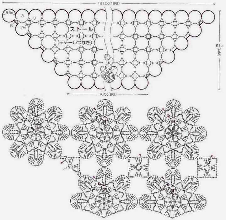 virágokból horgolt kendő minta
