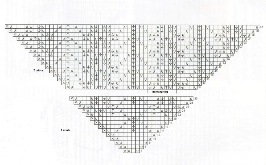 csikés kendő minta rajz