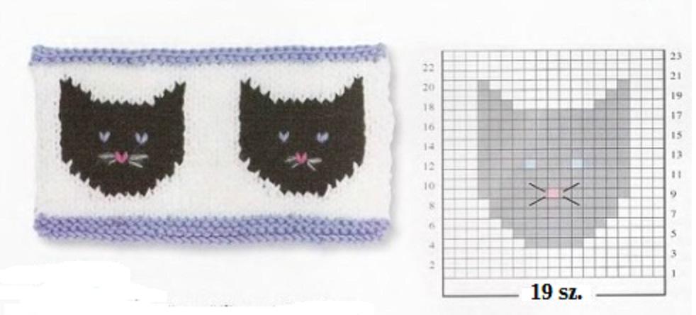 macskás szegélyminta