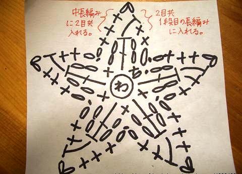 csillag horgolás