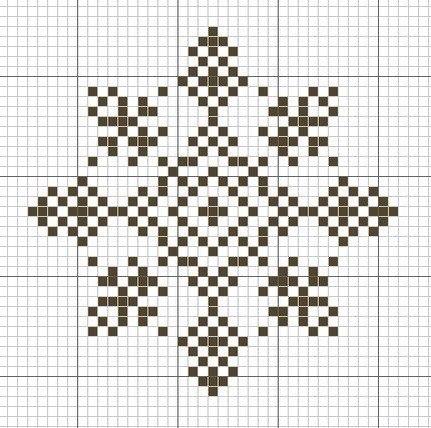 Keresztszemes hópehely minta