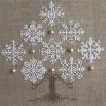 Keresztszemes hópehely minták