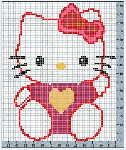 hello kitty minta