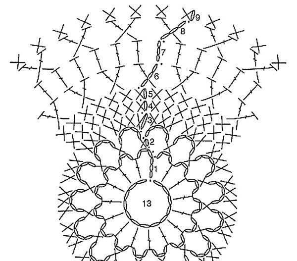 horgolt gömb minta