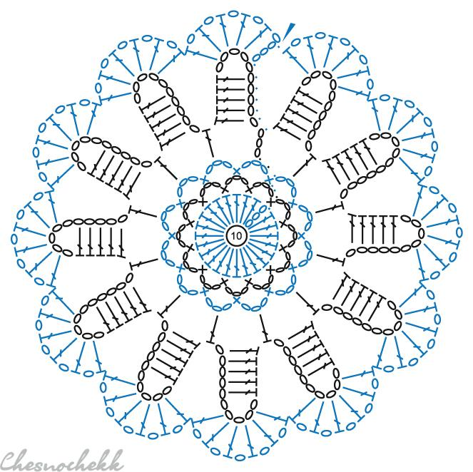 Horgolt hópehely minták