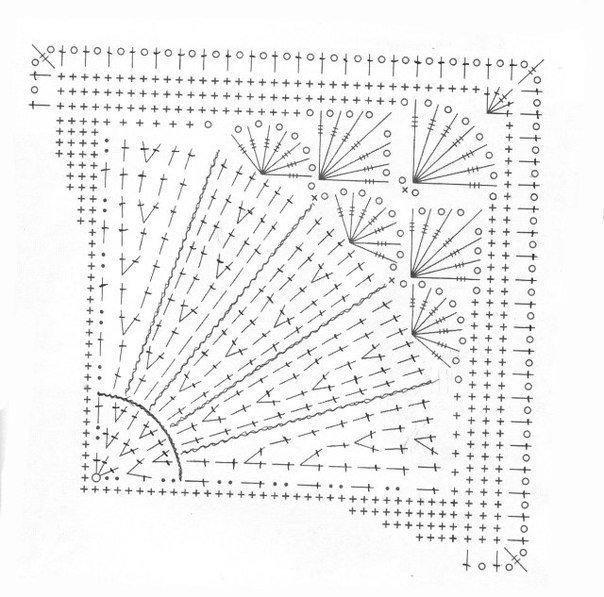 horgolt négyzet terítő