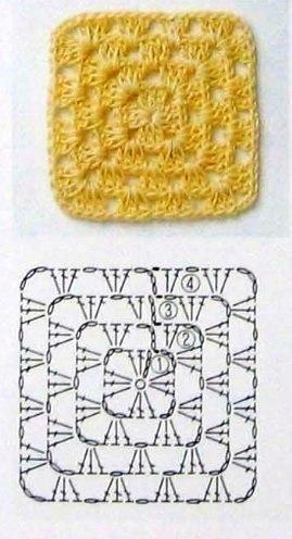 takaró nagyinégyzet mintával