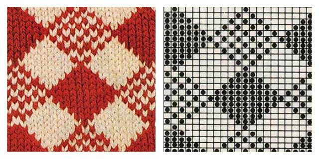 norvég kötés minták